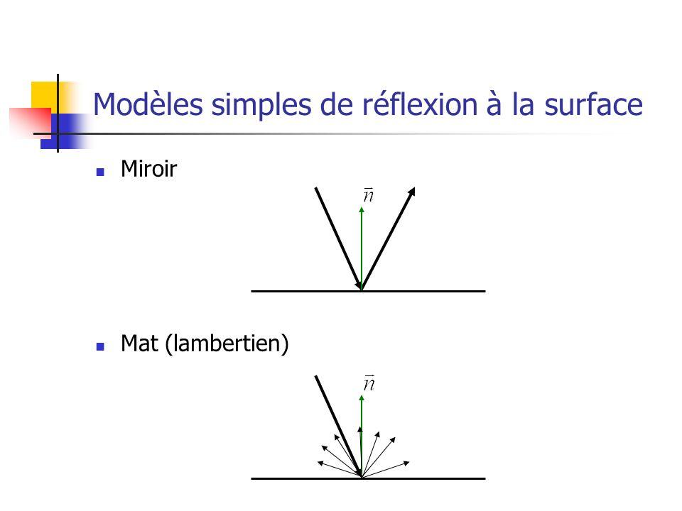 Modèles simples de réflexion à la surface