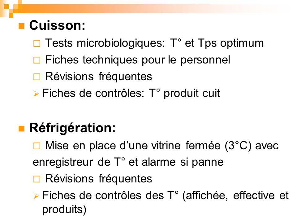 Cuisson: Réfrigération: Tests microbiologiques: T° et Tps optimum