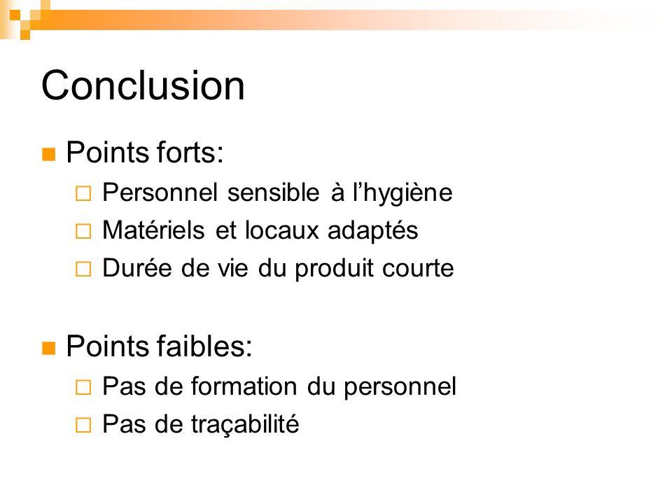 Conclusion Points forts: Points faibles: