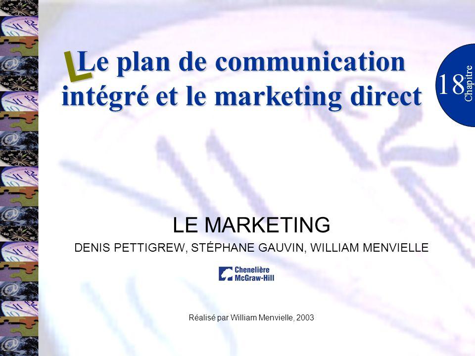 Le plan de communication intégré et le marketing direct