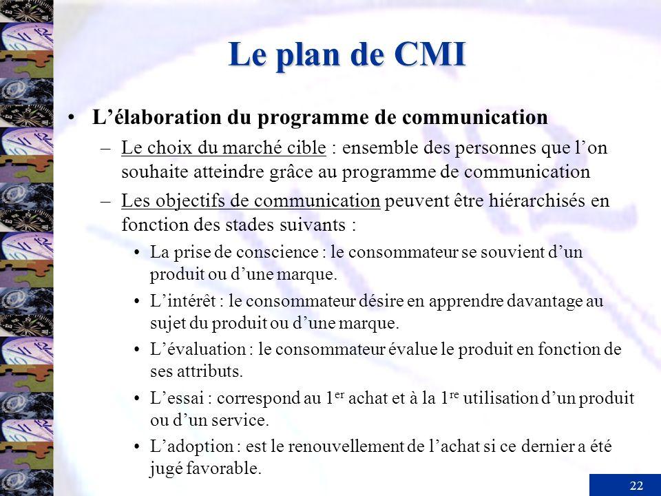 Le plan de CMI L'élaboration du programme de communication