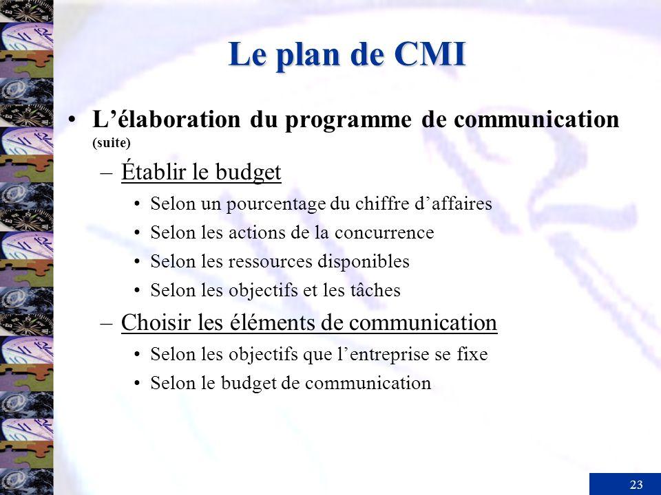 Le plan de CMI L'élaboration du programme de communication (suite)