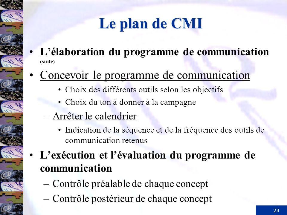 Le plan de CMI Concevoir le programme de communication