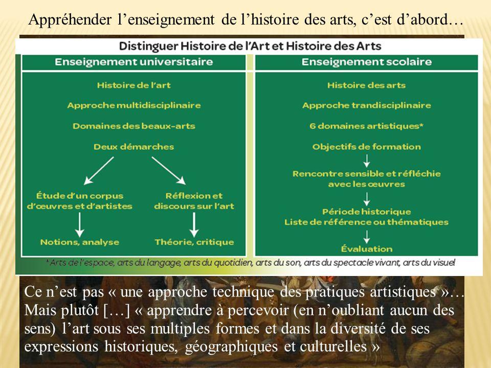 Appréhender l'enseignement de l'histoire des arts, c'est d'abord…