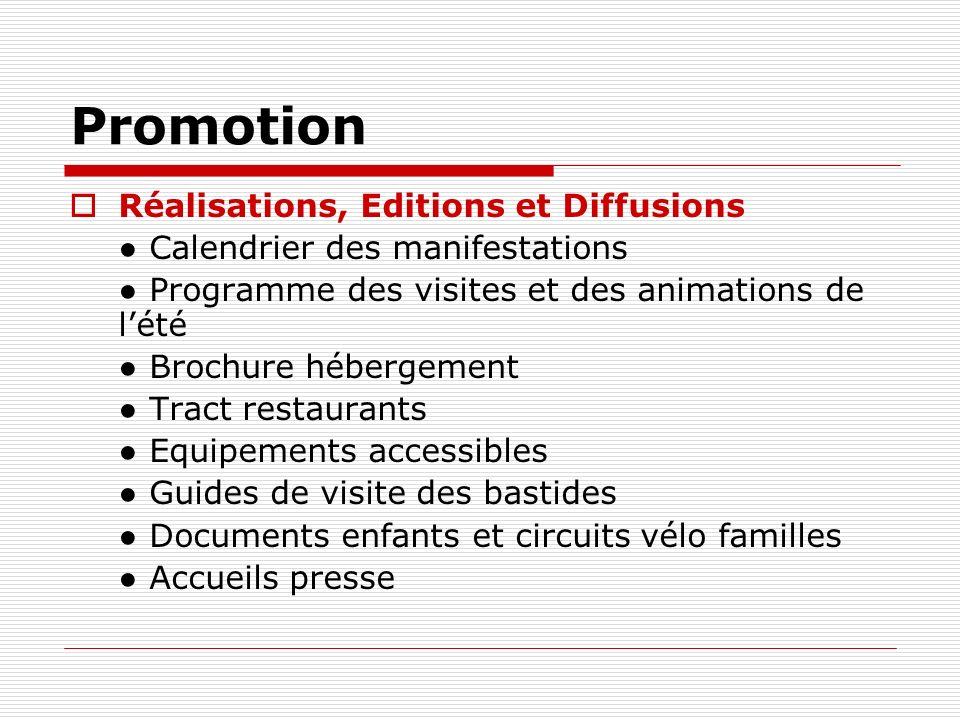 Promotion Réalisations, Editions et Diffusions
