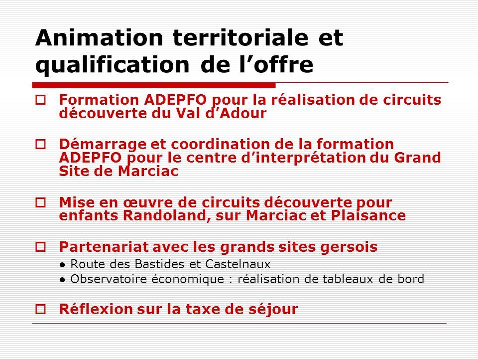 Animation territoriale et qualification de l'offre