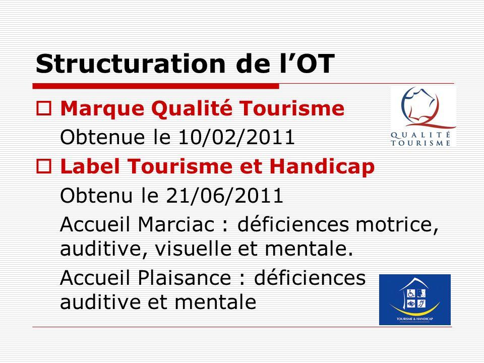 Structuration de l'OT Marque Qualité Tourisme Obtenue le 10/02/2011