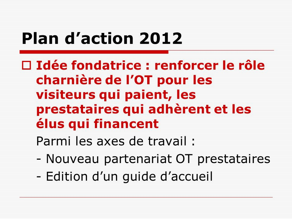 Plan d'action 2012