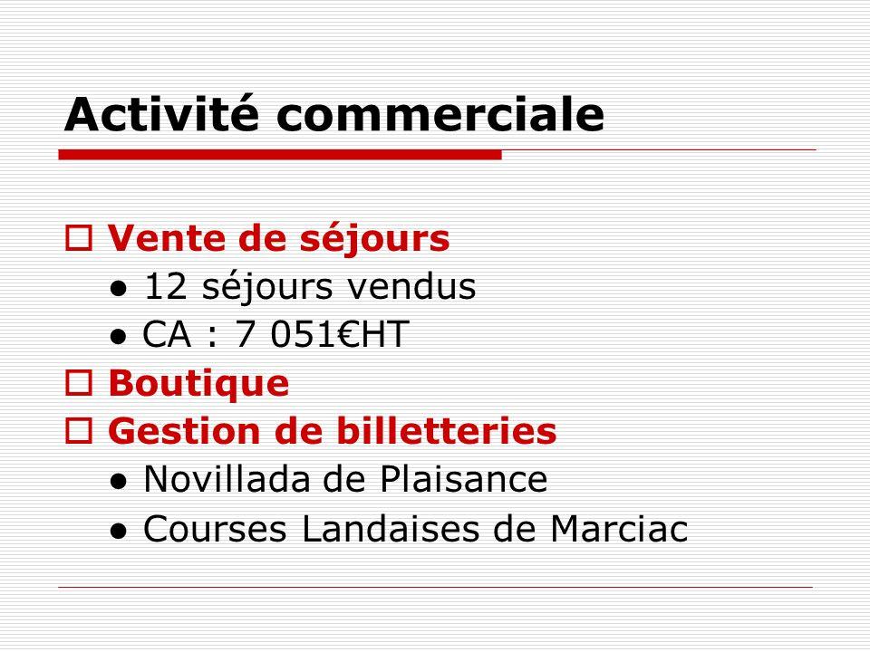 Activité commerciale ● Novillada de Plaisance