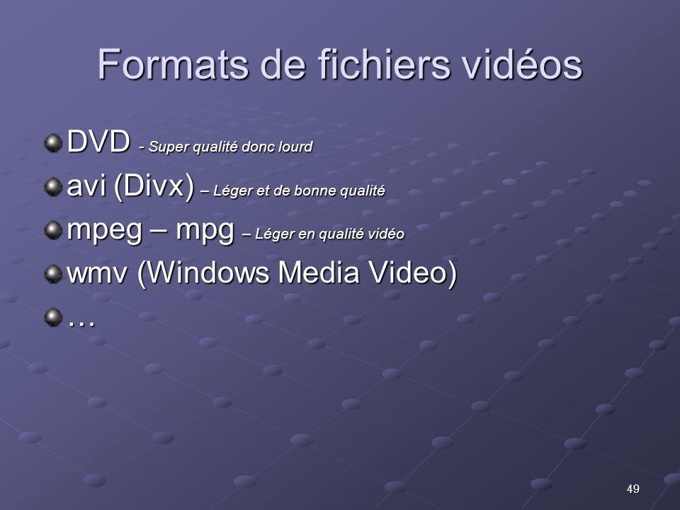 Formats de fichiers vidéos