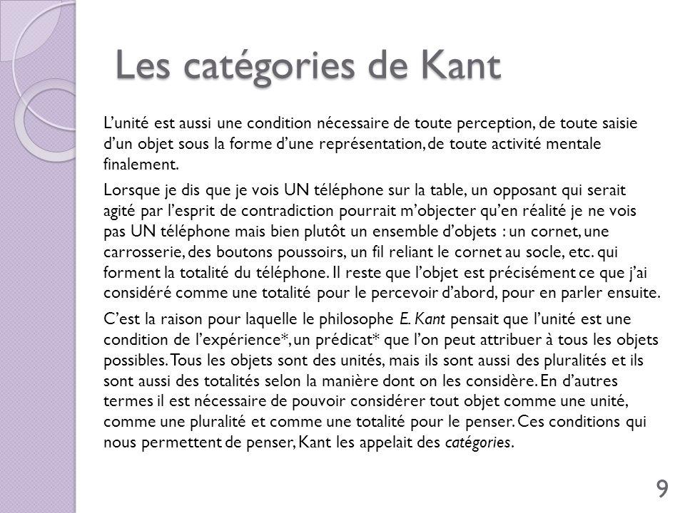 Les catégories de Kant