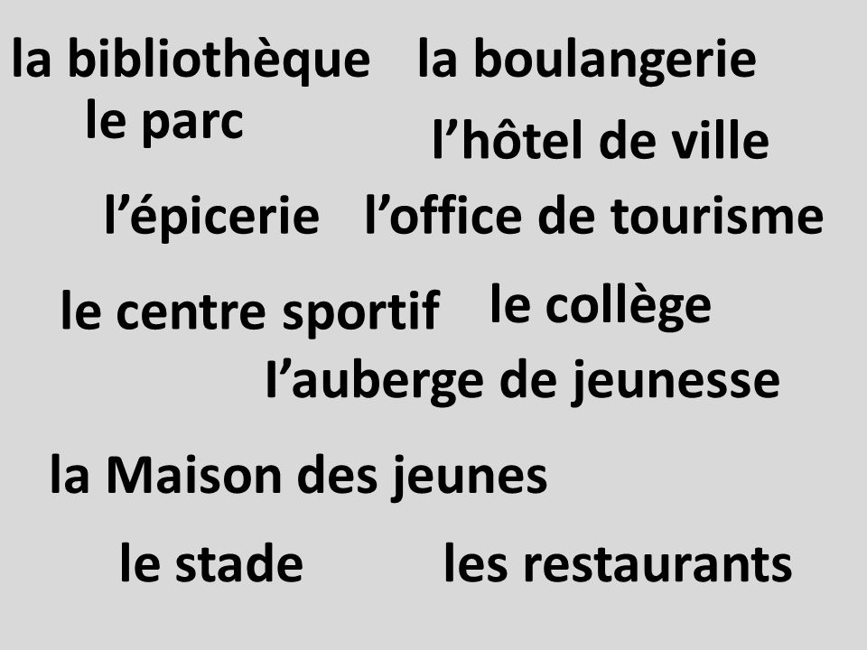 la bibliothèque la boulangerie. le parc. l'hôtel de ville. l'épicerie. l'office de tourisme. le collège.