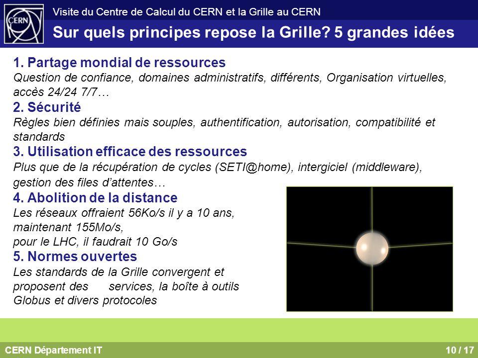 Sur quels principes repose la Grille 5 grandes idées