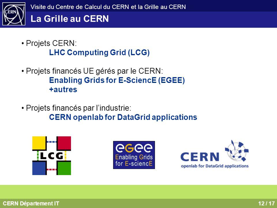 La Grille au CERN Projets CERN: LHC Computing Grid (LCG)