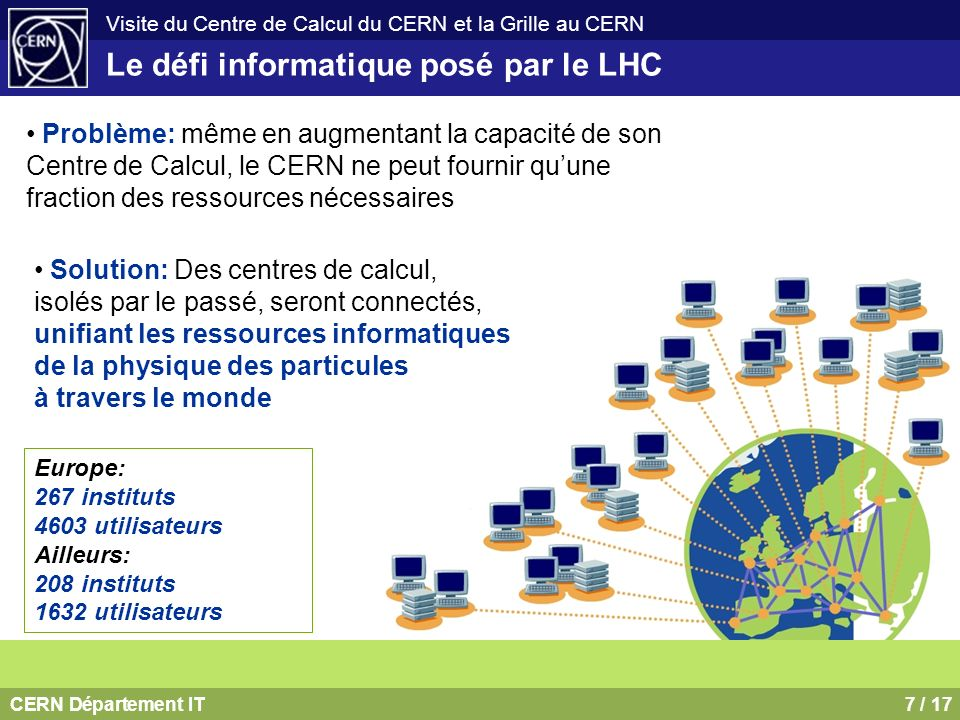 Le défi informatique posé par le LHC