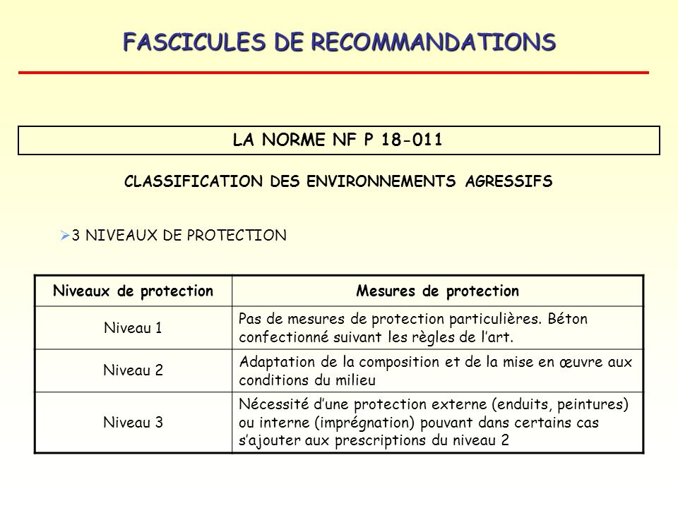CLASSIFICATION DES ENVIRONNEMENTS AGRESSIFS