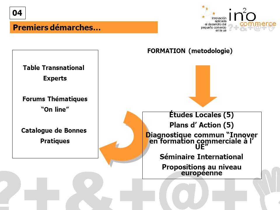 04 Premiers démarches… Études Locales (5) Plans d' Action (5)