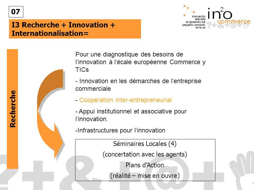 I3 Recherche + Innovation + Internationalisation=