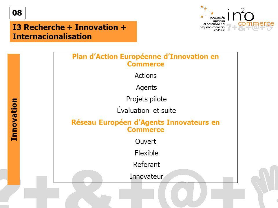 I3 Recherche + Innovation + Internacionalisation