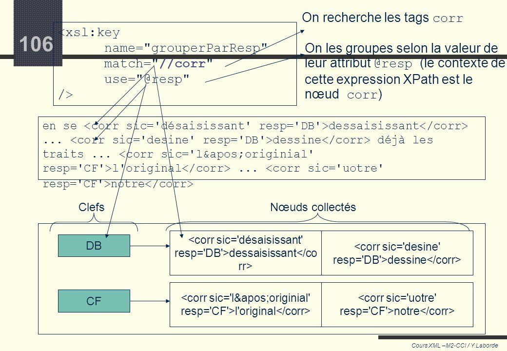 On recherche les tags corr <xsl:key name= grouperParResp