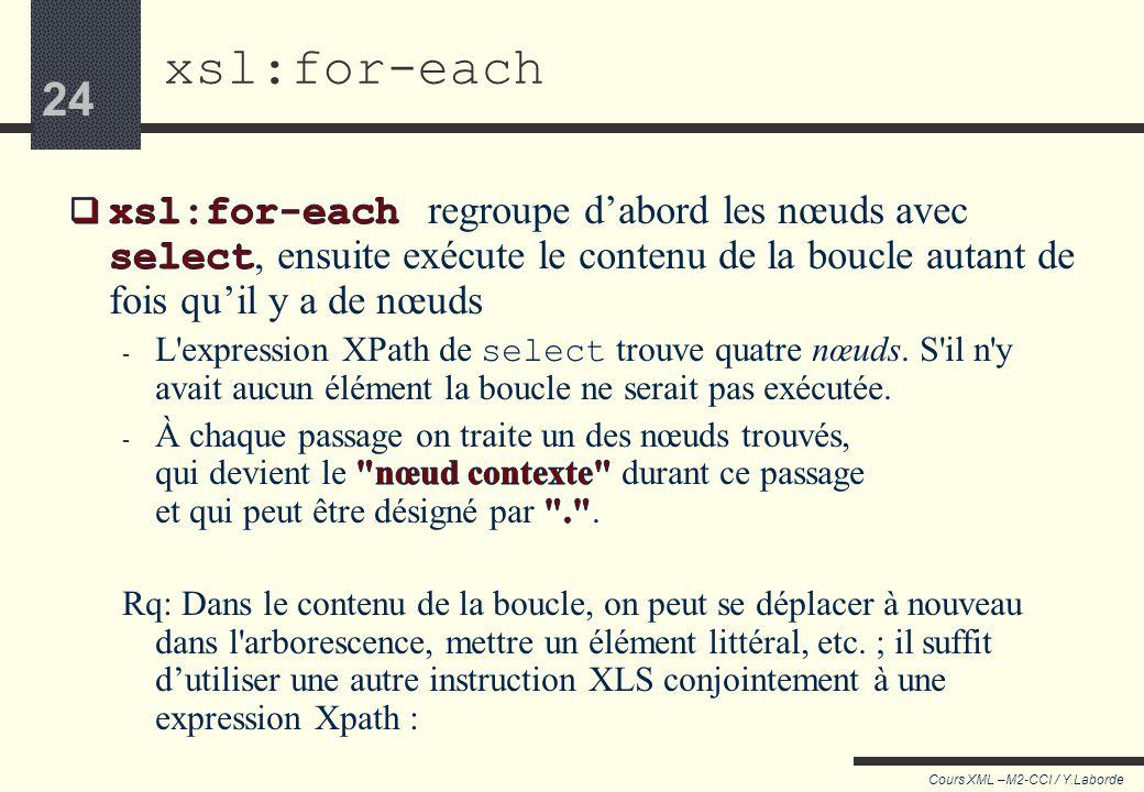 xsl:for-each xsl:for-each regroupe d'abord les nœuds avec select, ensuite exécute le contenu de la boucle autant de fois qu'il y a de nœuds.