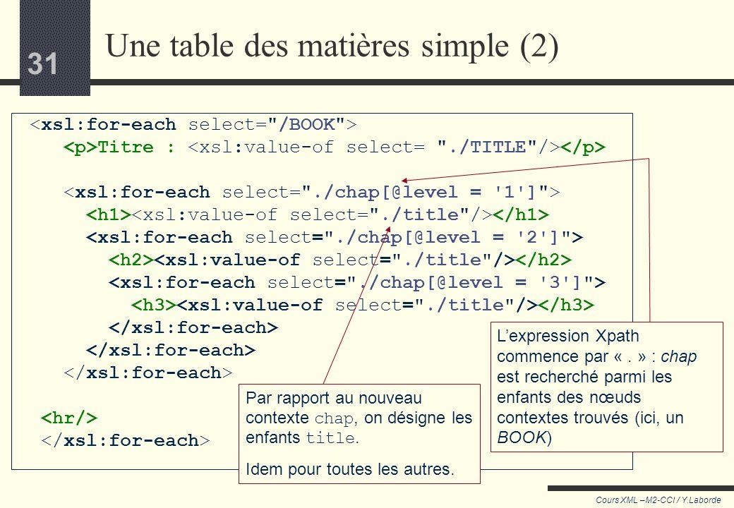 Une table des matières simple (2)