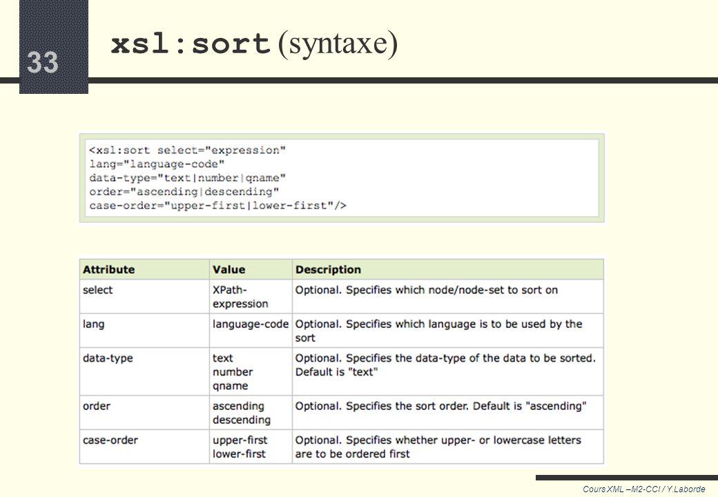 xsl:sort (syntaxe)