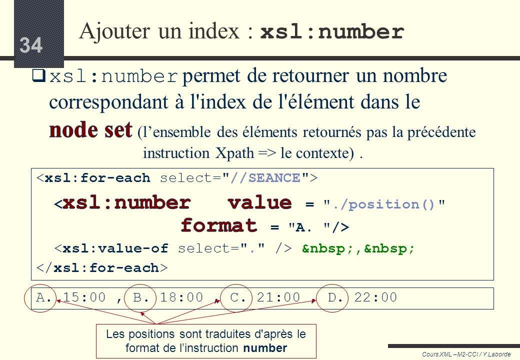 Ajouter un index : xsl:number
