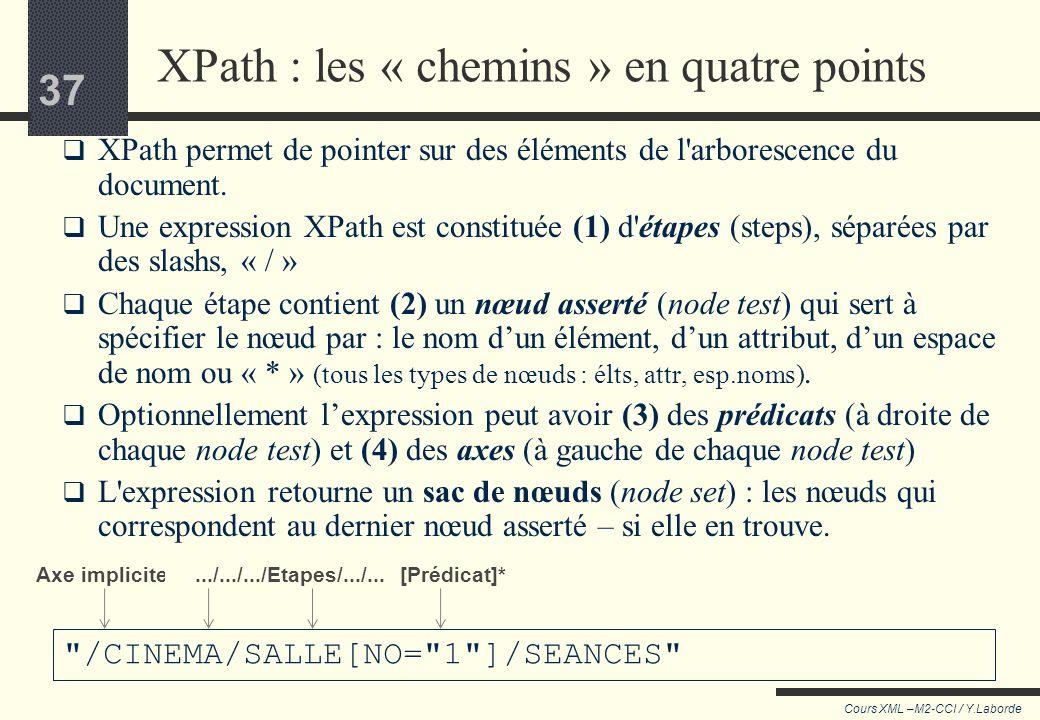 XPath : les « chemins » en quatre points