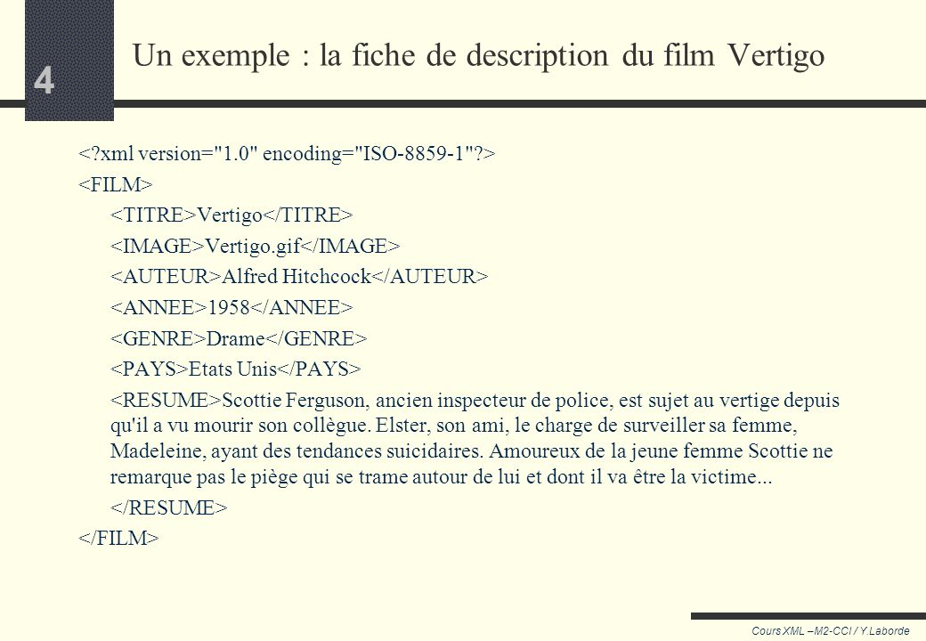 Un exemple : la fiche de description du film Vertigo
