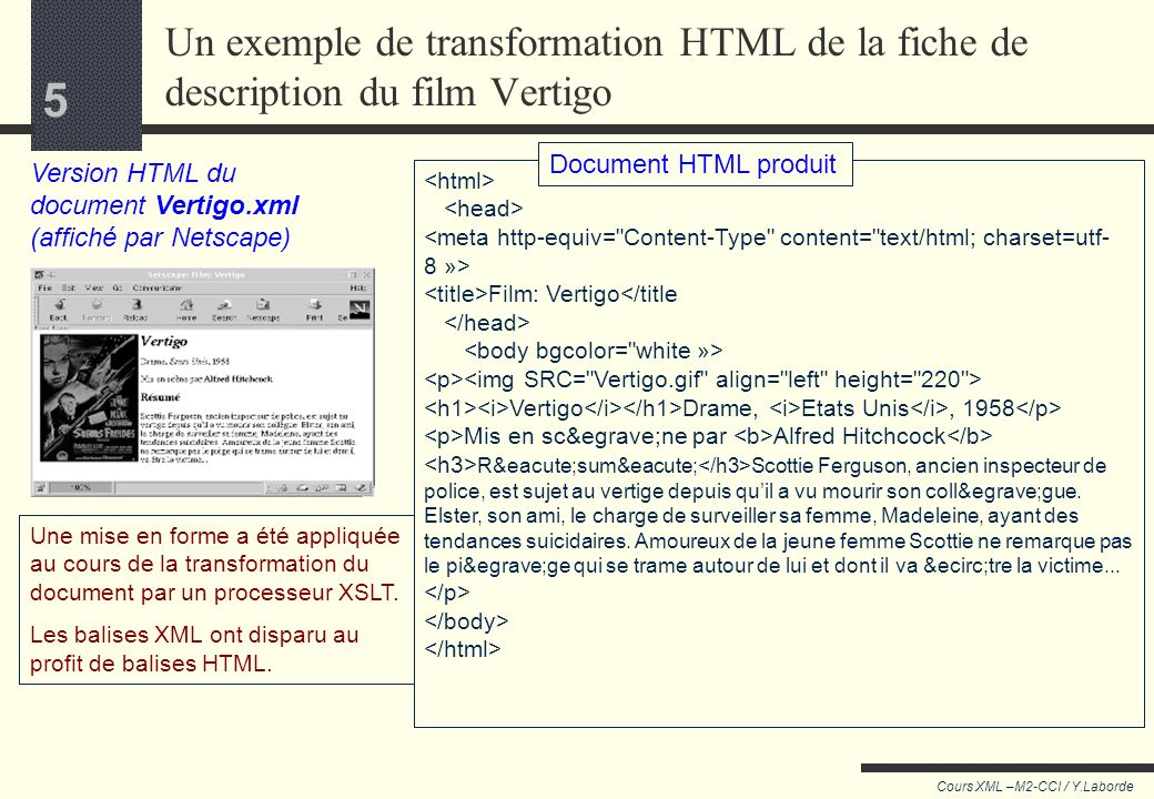 Un exemple de transformation HTML de la fiche de description du film Vertigo
