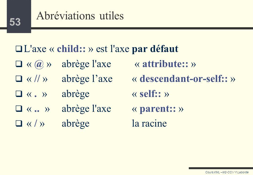 Abréviations utiles L axe « child:: » est l axe par défaut