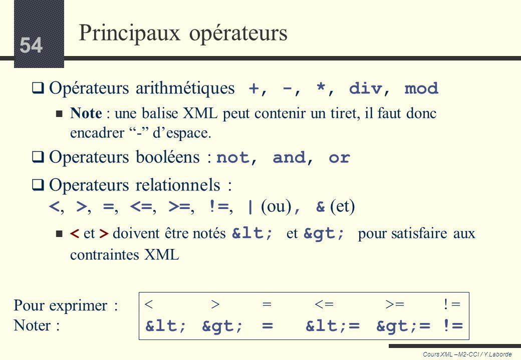 Principaux opérateurs