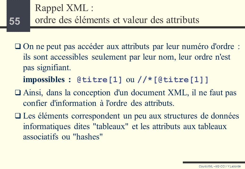 Rappel XML : ordre des éléments et valeur des attributs