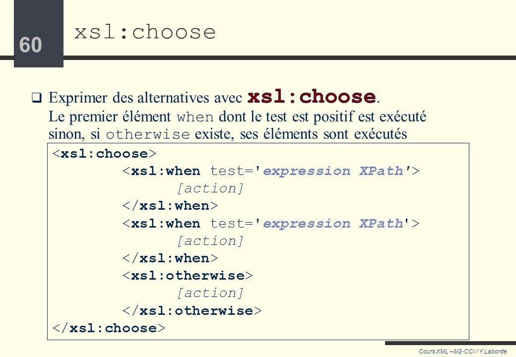 xsl:choose