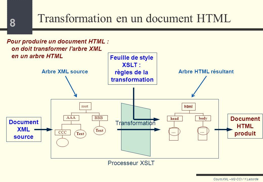 Transformation en un document HTML