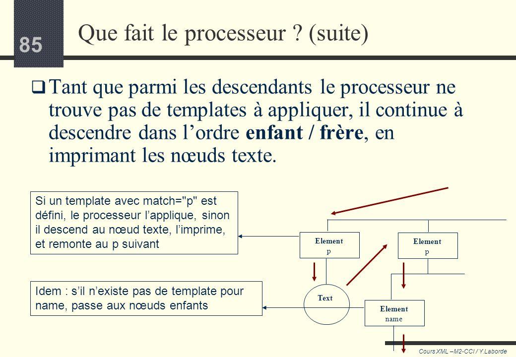 Que fait le processeur (suite)
