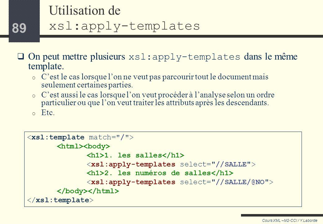 Utilisation de xsl:apply-templates