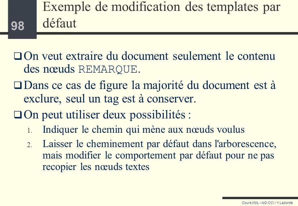 Exemple de modification des templates par défaut
