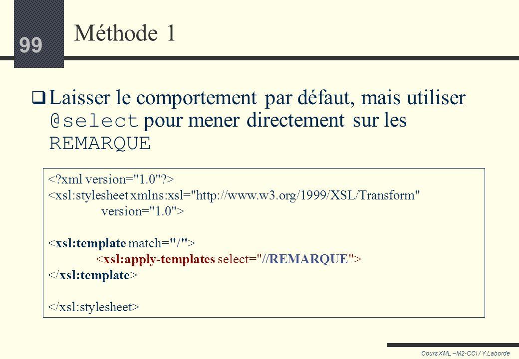 Méthode 1 Laisser le comportement par défaut, mais utiliser @select pour mener directement sur les REMARQUE.