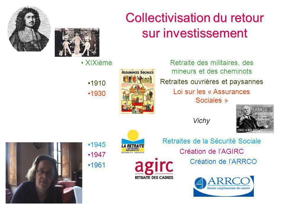 Collectivisation du retour sur investissement
