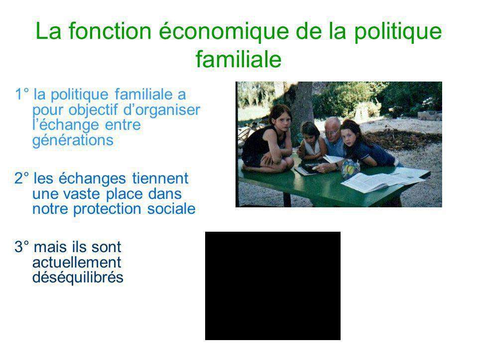 La fonction économique de la politique familiale