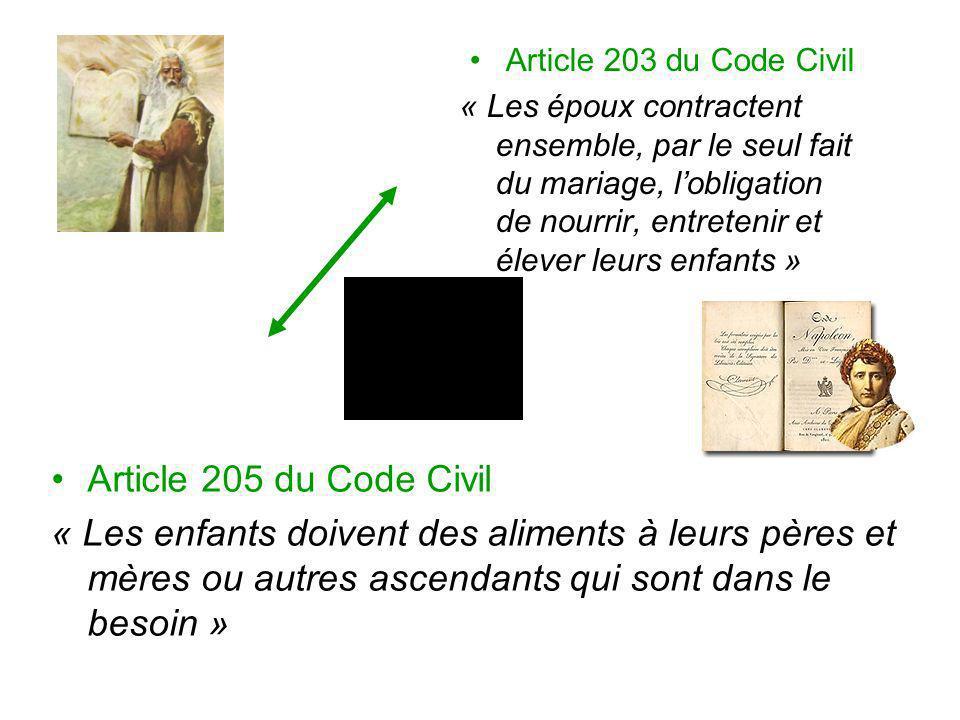 Article 203 du Code Civil