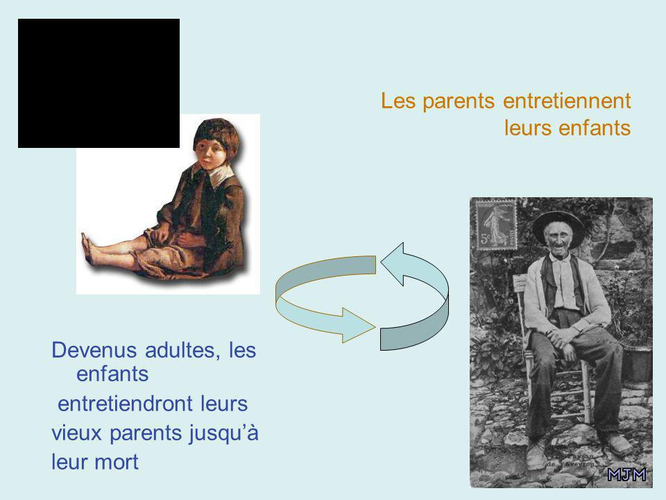 Les parents entretiennent leurs enfants