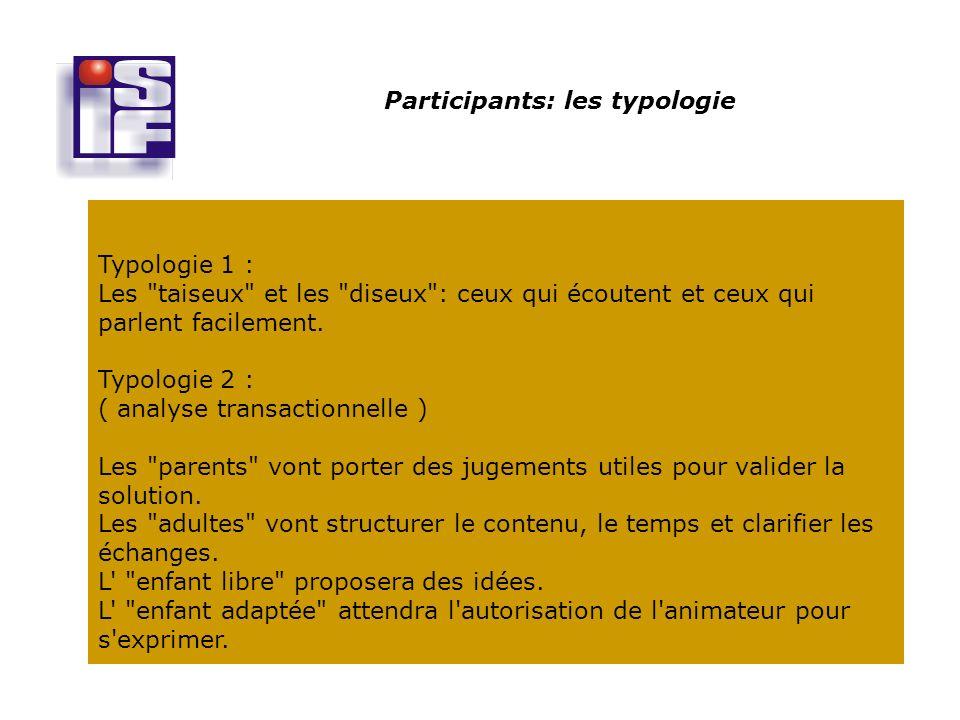 Participants: les typologie