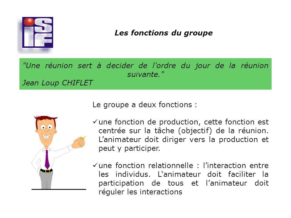 Les fonctions du groupe