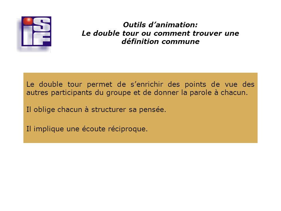 Outils d'animation: Le double tour ou comment trouver une définition commune