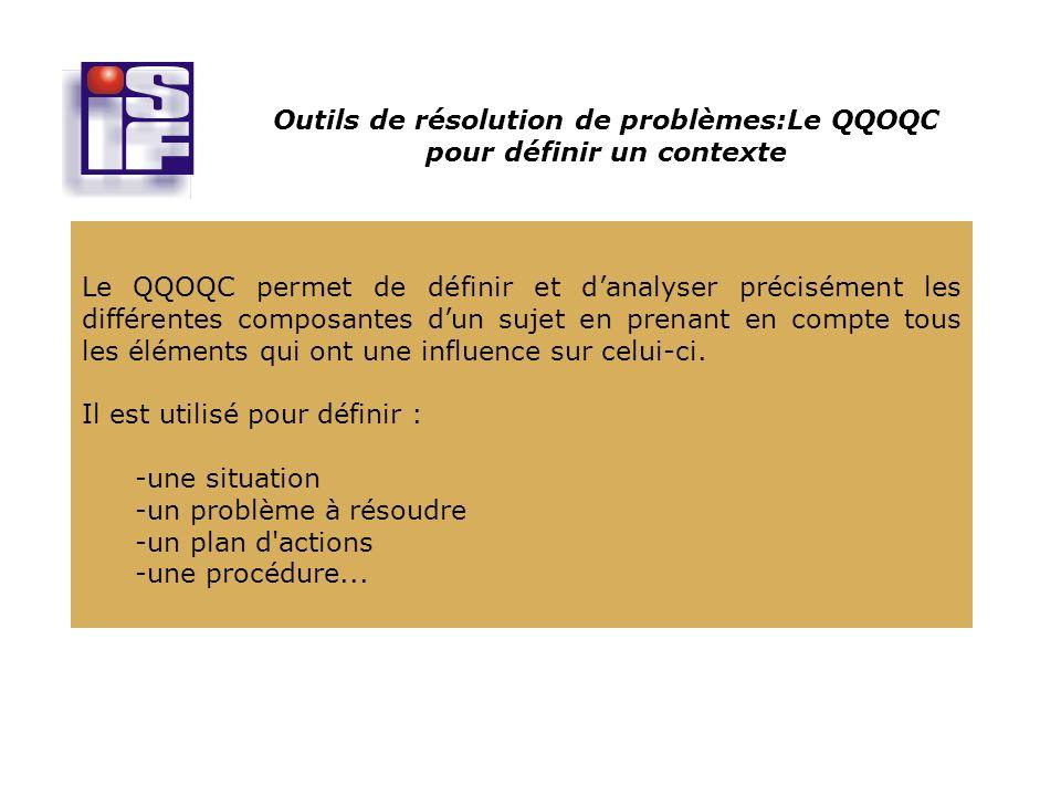 Outils de résolution de problèmes:Le QQOQC pour définir un contexte