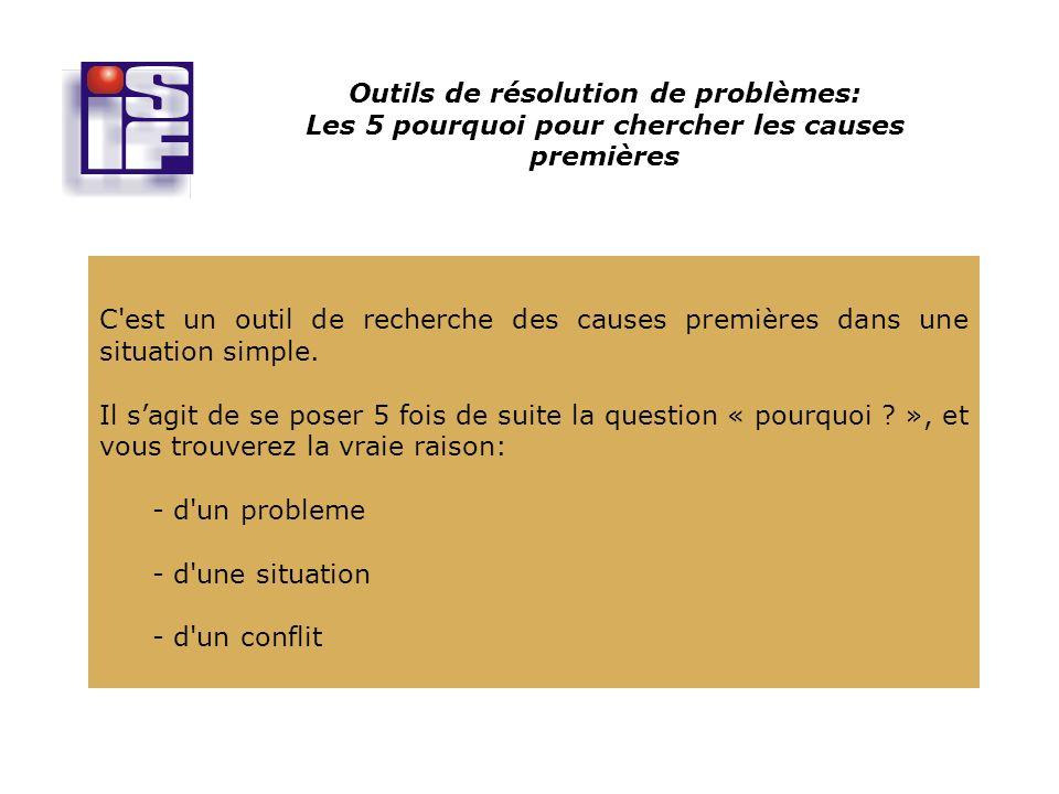 Outils de résolution de problèmes: Les 5 pourquoi pour chercher les causes premières