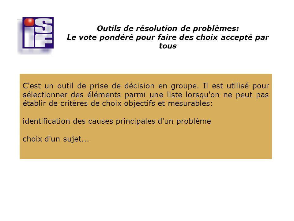 Outils de résolution de problèmes: Le vote pondéré pour faire des choix accepté par tous